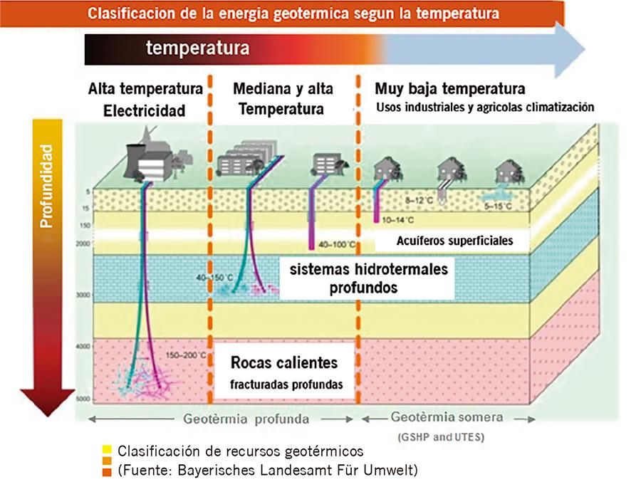 ceec clasidicacion energia